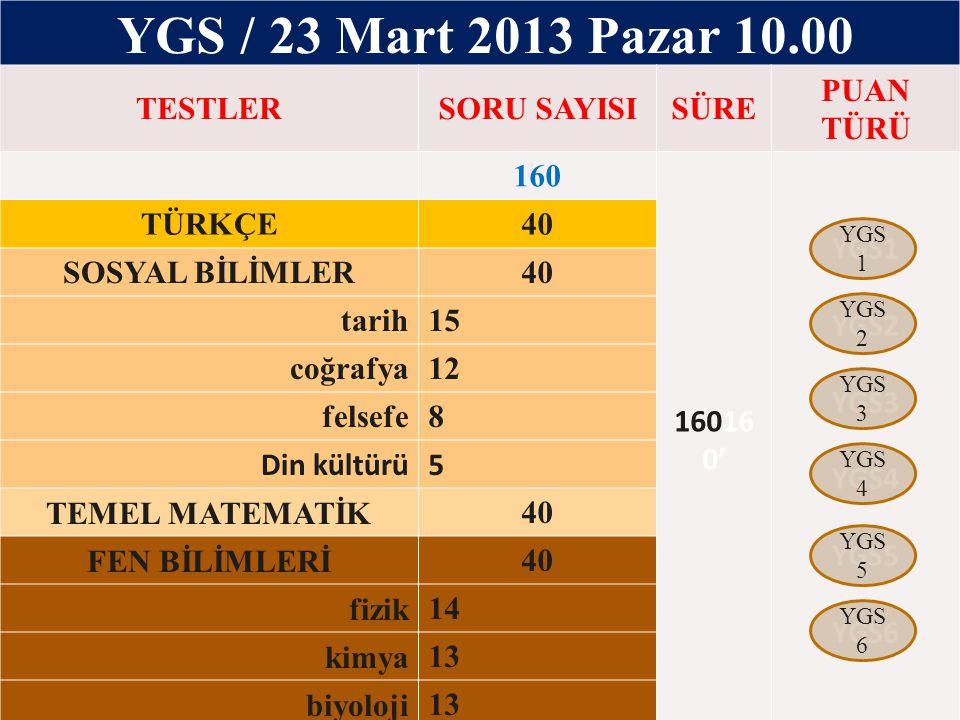 YGS / 23 Mart 2013 Pazar 10.00 TESTLER SORU SAYISI SÜRE PUAN TÜRÜ 160