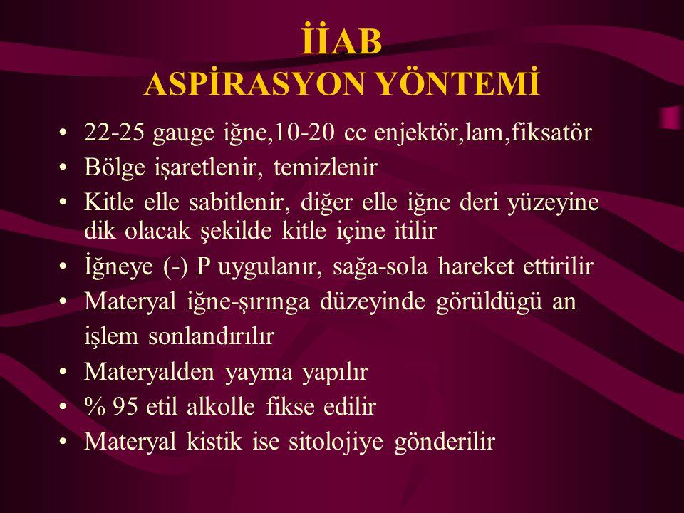 İİAB ASPİRASYON YÖNTEMİ