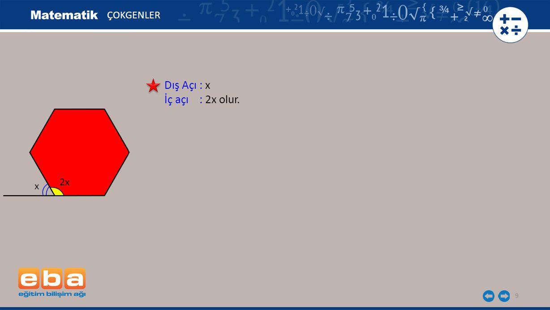 ÇOKGENLER Dış Açı : x İç açı : 2x olur. 2x x