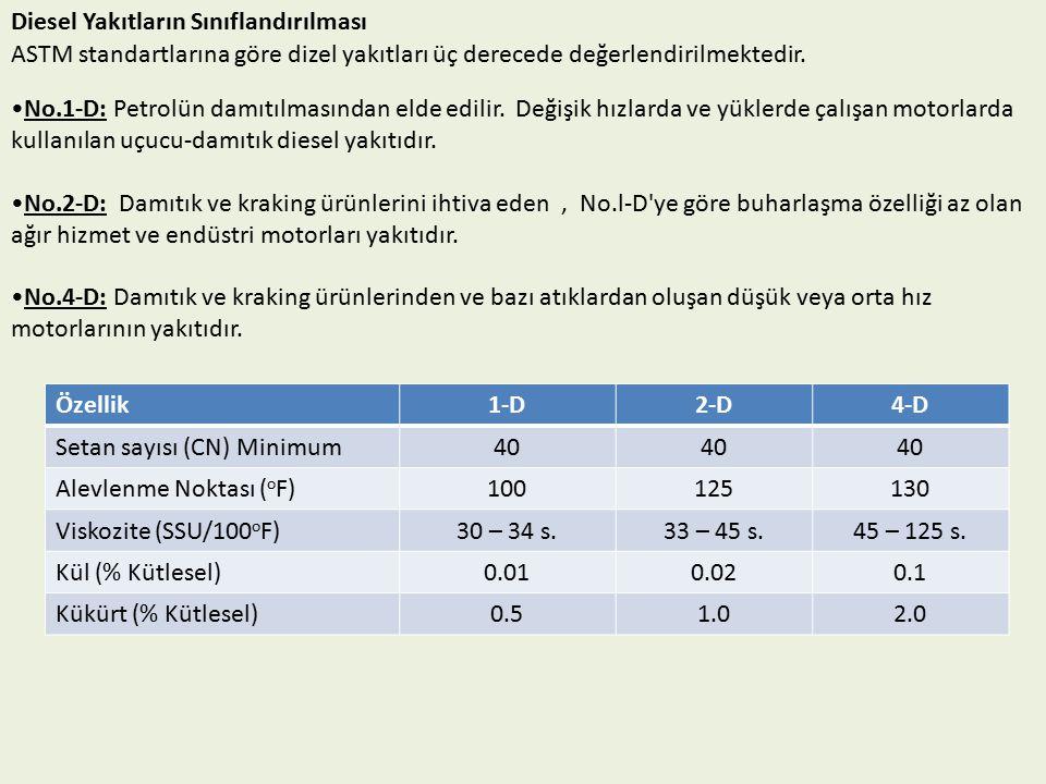 Diesel Yakıtların Sınıflandırılması