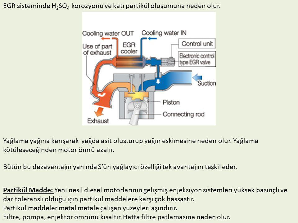 EGR sisteminde H2SO4 korozyonu ve katı partikül oluşumuna neden olur.