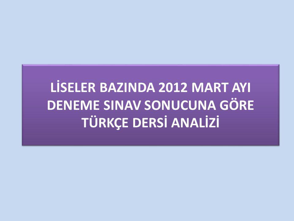 LİSELER BAZINDA 2012 MART AYI DENEME SINAV SONUCUNA GÖRE TÜRKÇE DERSİ ANALİZİ