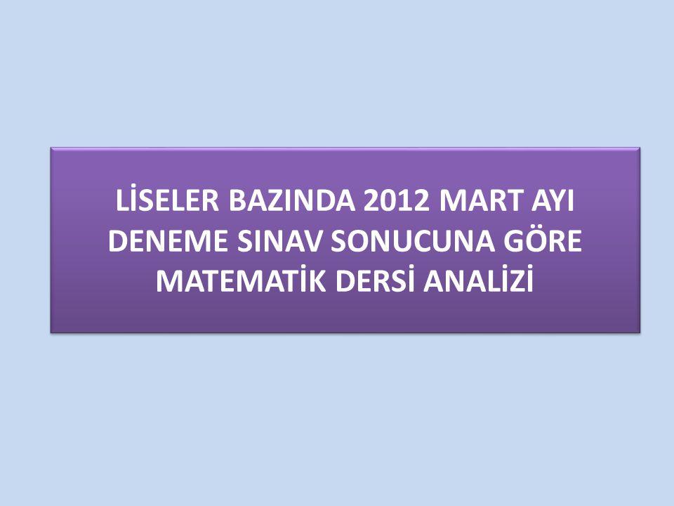 LİSELER BAZINDA 2012 MART AYI DENEME SINAV SONUCUNA GÖRE MATEMATİK DERSİ ANALİZİ