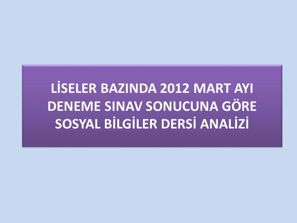 LİSELER BAZINDA 2012 MART AYI DENEME SINAV SONUCUNA GÖRE SOSYAL BİLGİLER DERSİ ANALİZİ