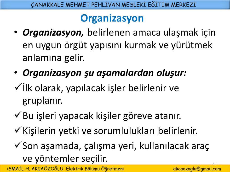 Organizasyon Organizasyon, belirlenen amaca ulaşmak için en uygun örgüt yapısını kurmak ve yürütmek anlamına gelir.