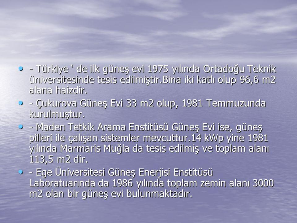 - Türkiye ' de ilk güneş evi 1975 yılında Ortadoğu Teknik üniversitesinde tesis edilmiştir.Bina iki katlı olup 96,6 m2 alana haizdir.