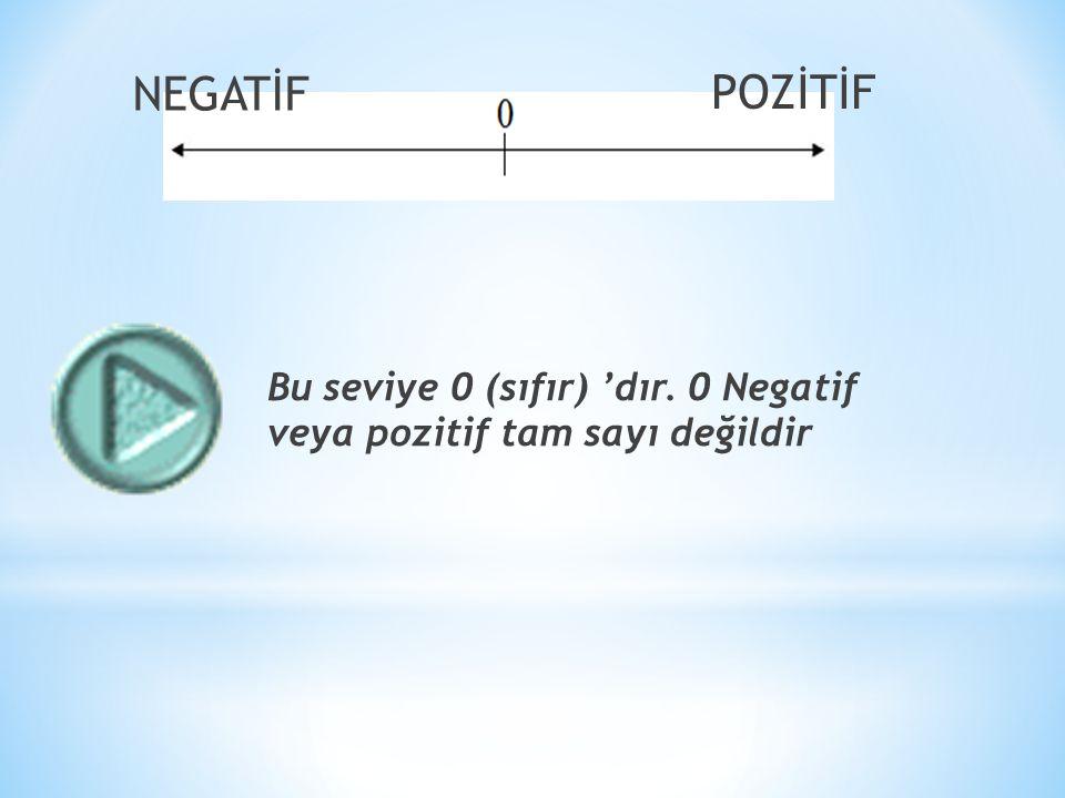 NEGATİF POZİTİF Bu seviye 0 (sıfır) 'dır. 0 Negatif veya pozitif tam sayı değildir