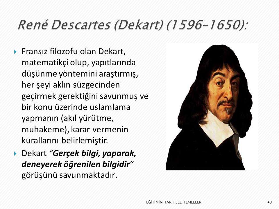 René Descartes (Dekart) (1596–1650):