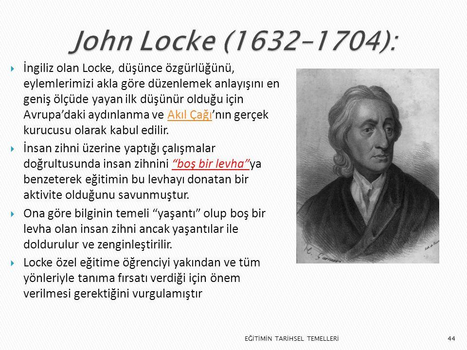 John Locke (1632–1704):