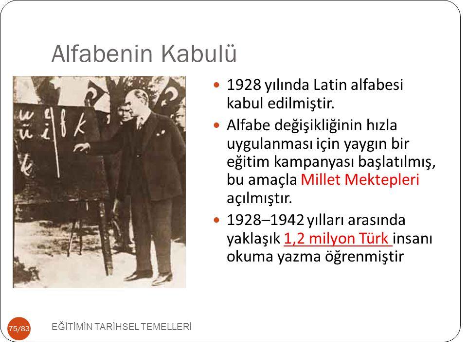 Alfabenin Kabulü 1928 yılında Latin alfabesi kabul edilmiştir.