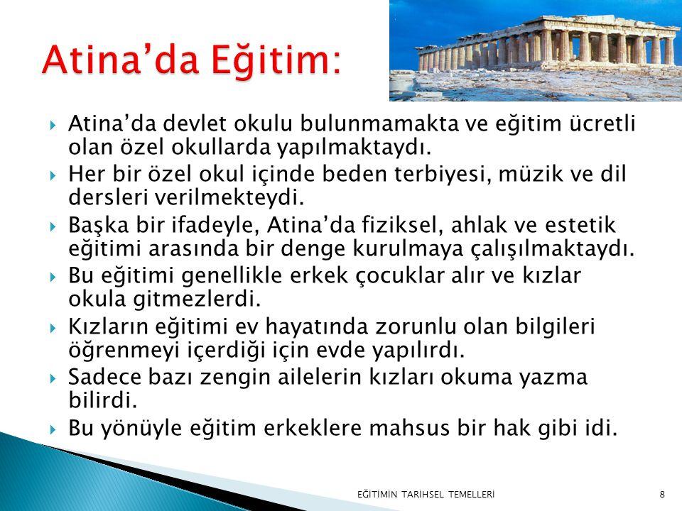 Atina'da Eğitim: Atina'da devlet okulu bulunmamakta ve eğitim ücretli olan özel okullarda yapılmaktaydı.