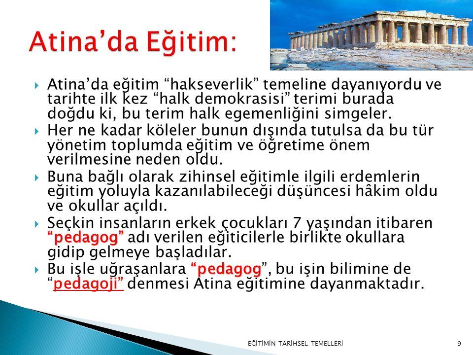 Atina'da Eğitim: