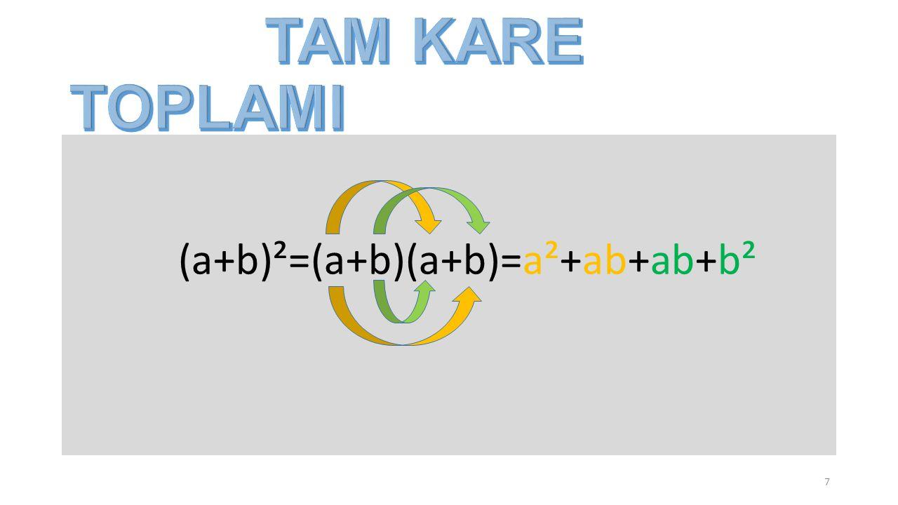 TAM KARE TOPLAMI (a+b)²=(a+b)(a+b)=a²+ab+ab+b²