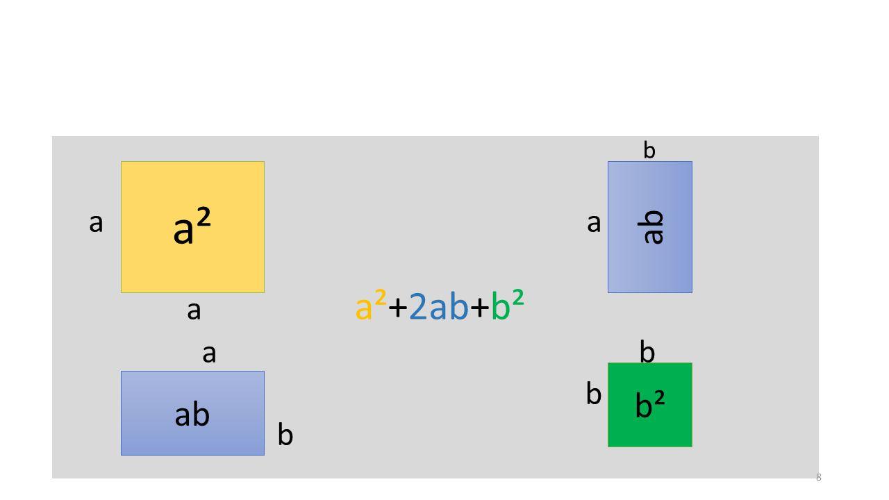 b a a. a a²+2ab+b².