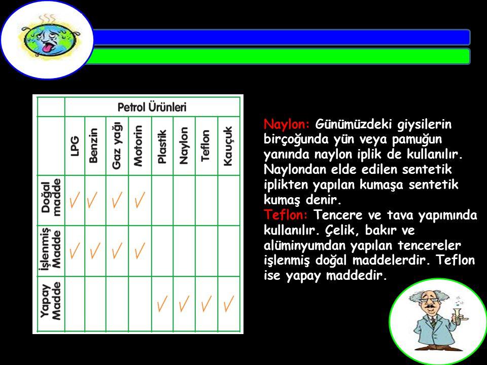 Naylon: Günümüzdeki giysilerin birçoğunda yün veya pamuğun yanında naylon iplik de kullanılır. Naylondan elde edilen sentetik iplikten yapılan kumaşa sentetik kumaş denir.