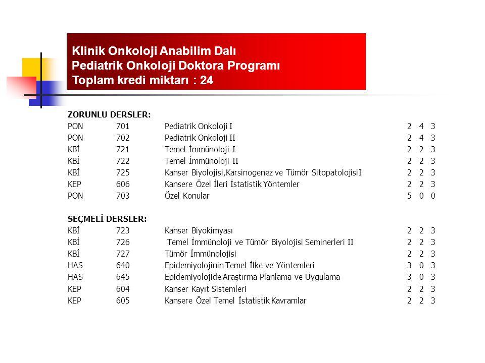 Klinik Onkoloji Anabilim Dalı Pediatrik Onkoloji Doktora Programı Toplam kredi miktarı : 24