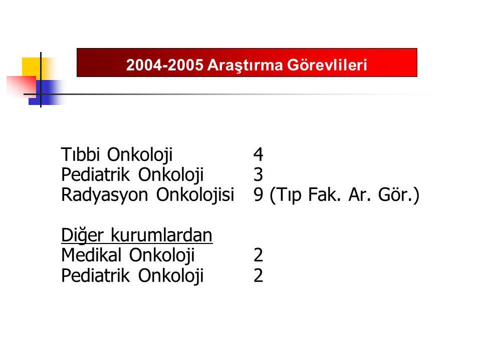 2004-2005 Araştırma Görevlileri