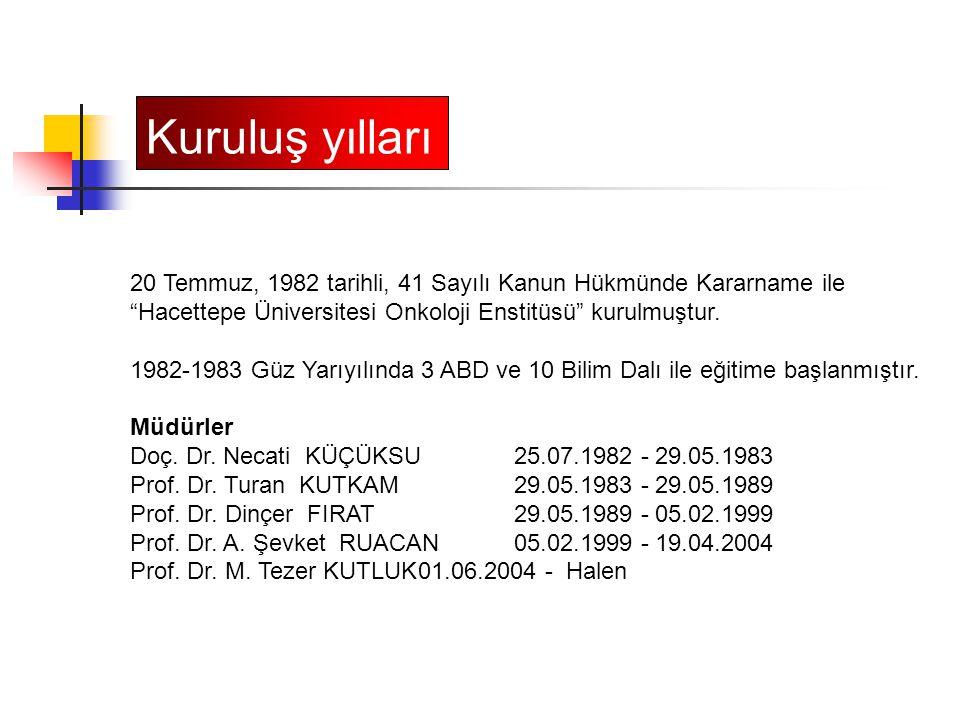 Kuruluş yılları 20 Temmuz, 1982 tarihli, 41 Sayılı Kanun Hükmünde Kararname ile. Hacettepe Üniversitesi Onkoloji Enstitüsü kurulmuştur.