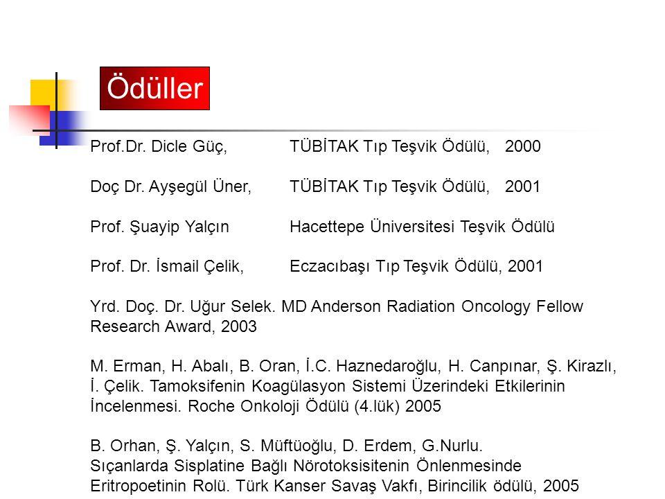 Ödüller Prof.Dr. Dicle Güç, TÜBİTAK Tıp Teşvik Ödülü, 2000
