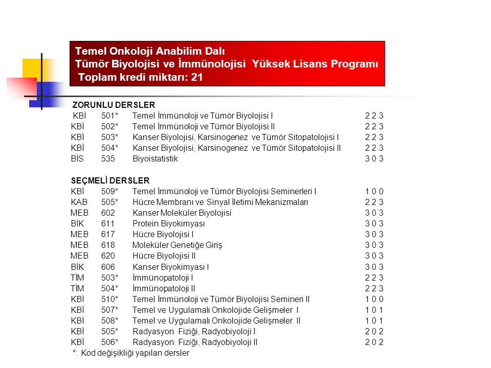 Temel Onkoloji Anabilim Dalı Tümör Biyolojisi ve İmmünolojisi Yüksek Lisans Programı Toplam kredi miktarı: 21