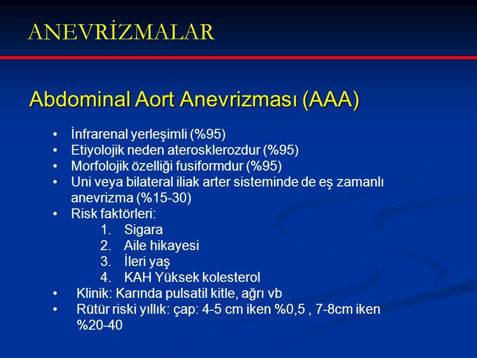 ANEVRİZMALAR Abdominal Aort Anevrizması (AAA)