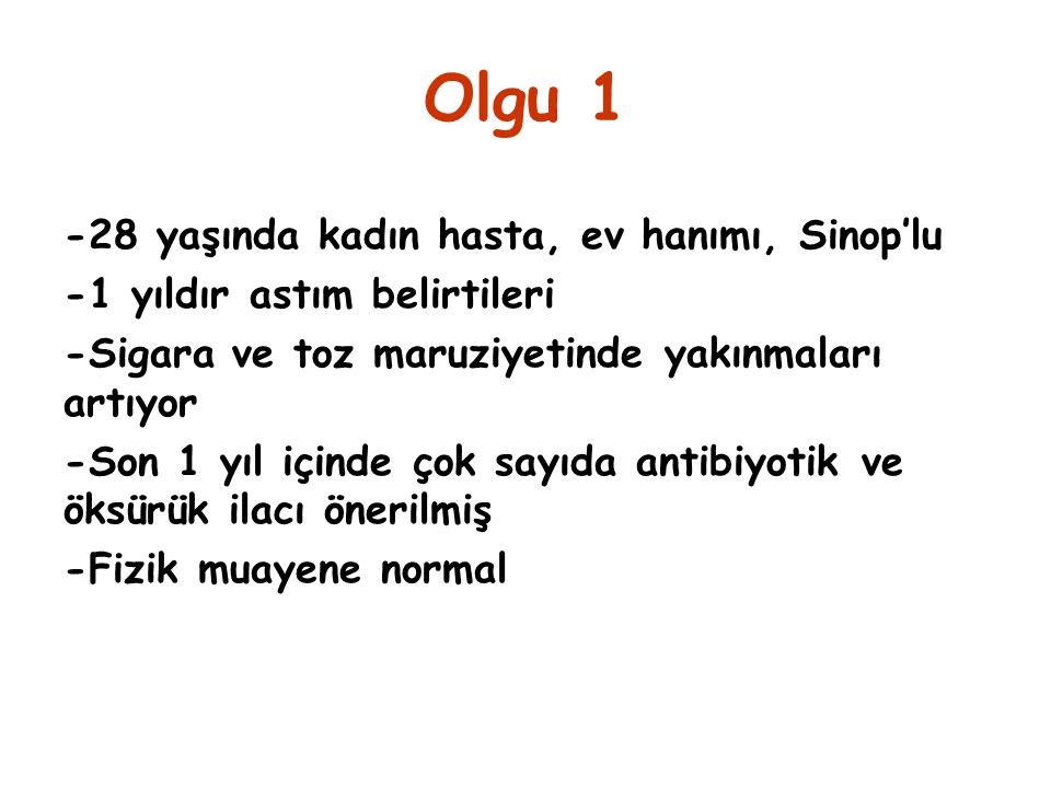 Olgu 1 -28 yaşında kadın hasta, ev hanımı, Sinop'lu