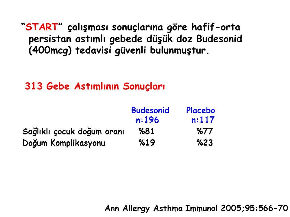 START çalışması sonuçlarına göre hafif-orta persistan astımlı gebede düşük doz Budesonid (400mcg) tedavisi güvenli bulunmuştur.
