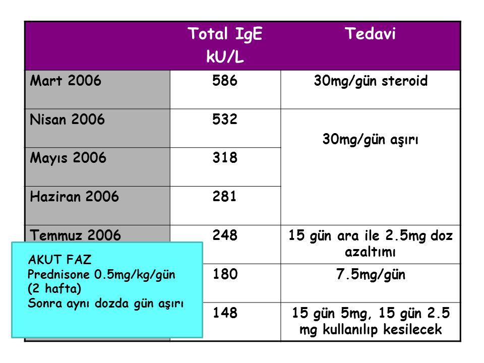 Total IgE kU/L Tedavi Mart 2006 586 30mg/gün steroid Nisan 2006 532