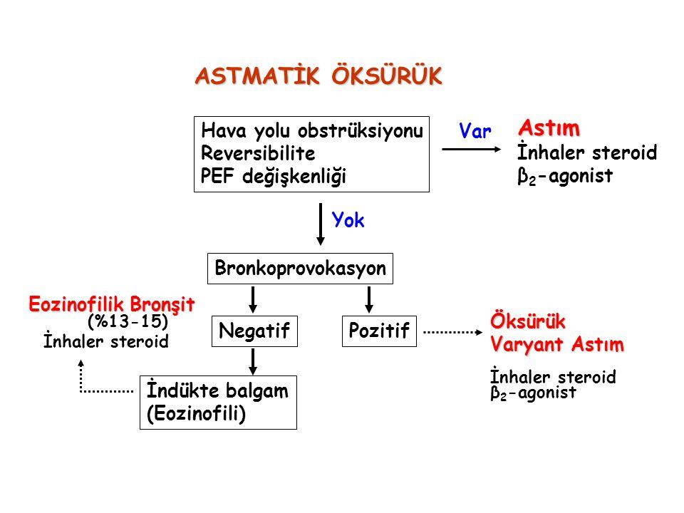ASTMATİK ÖKSÜRÜK Astım İnhaler steroid β2-agonist Var