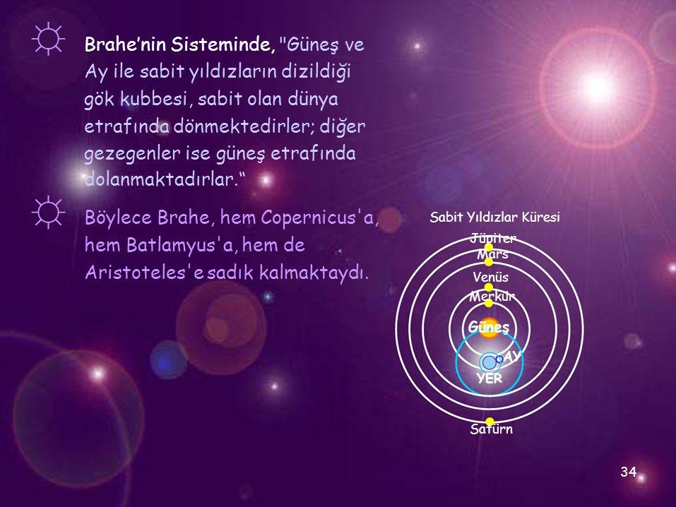 ☼ ☼ Brahe'nin Sisteminde, Güneş ve Ay ile sabit yıldızların dizildiği