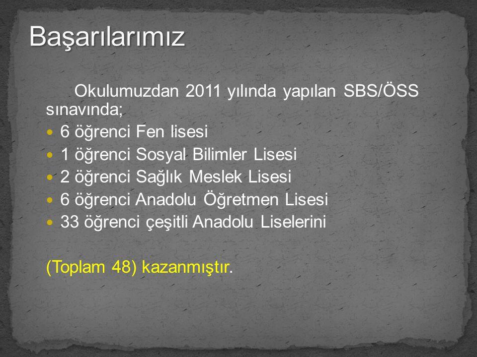 Başarılarımız Okulumuzdan 2011 yılında yapılan SBS/ÖSS sınavında;
