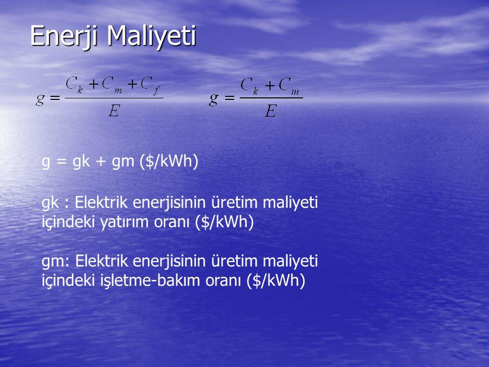 Enerji Maliyeti g = gk + gm ($/kWh)