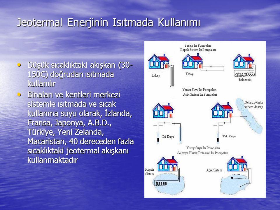 Jeotermal Enerjinin Isıtmada Kullanımı