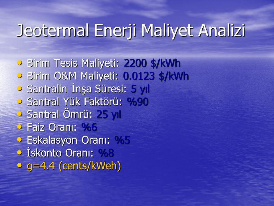 Jeotermal Enerji Maliyet Analizi