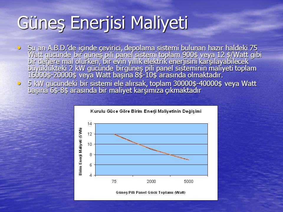 Güneş Enerjisi Maliyeti