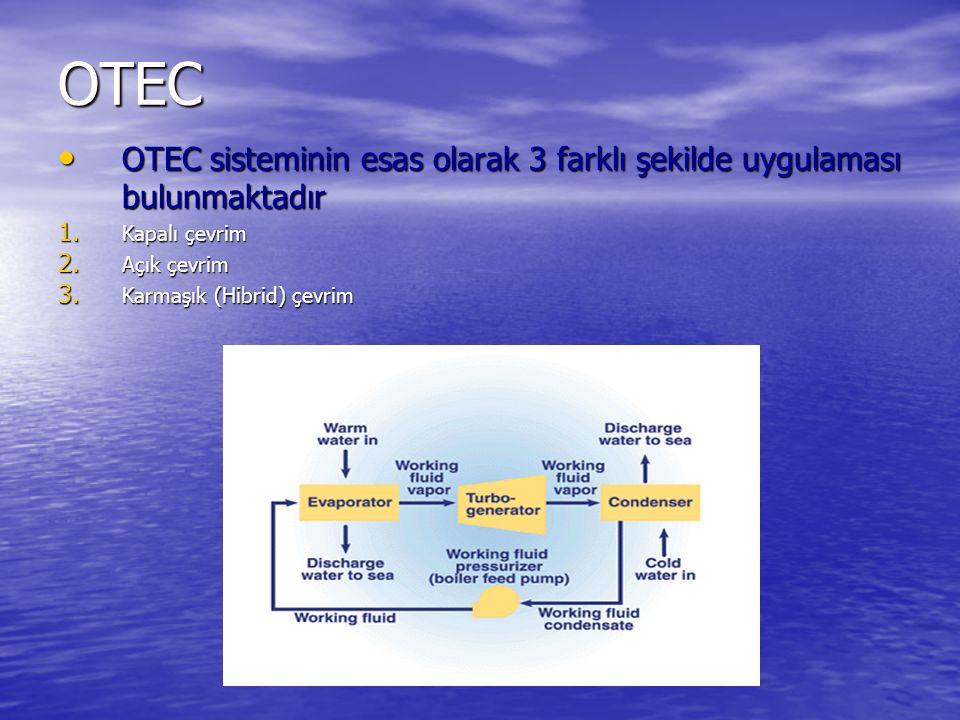 OTEC OTEC sisteminin esas olarak 3 farklı şekilde uygulaması bulunmaktadır. Kapalı çevrim. Açık çevrim.
