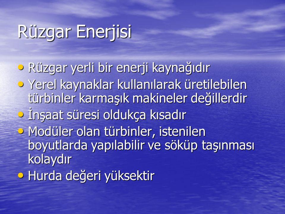 Rüzgar Enerjisi Rüzgar yerli bir enerji kaynağıdır