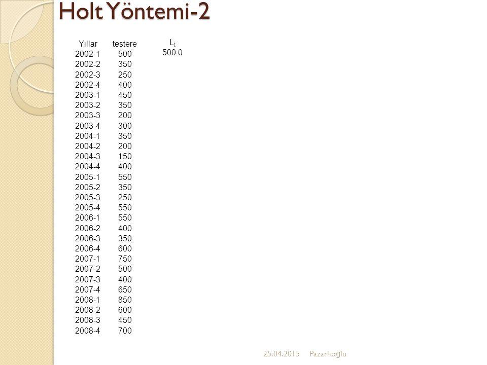 Holt Yöntemi-2 Yıllar testere 2002-1 500 2002-2 350 2002-3 250 2002-4