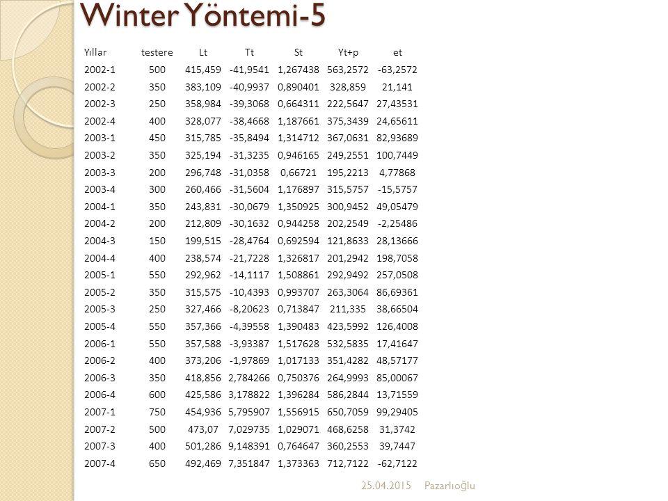 Winter Yöntemi-5 Yıllar testere Lt Tt St Yt+p et 2002-1 500 415,459