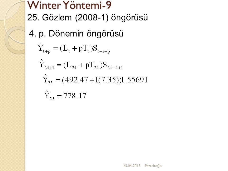 Winter Yöntemi-9 25. Gözlem (2008-1) öngörüsü 4. p. Dönemin öngörüsü