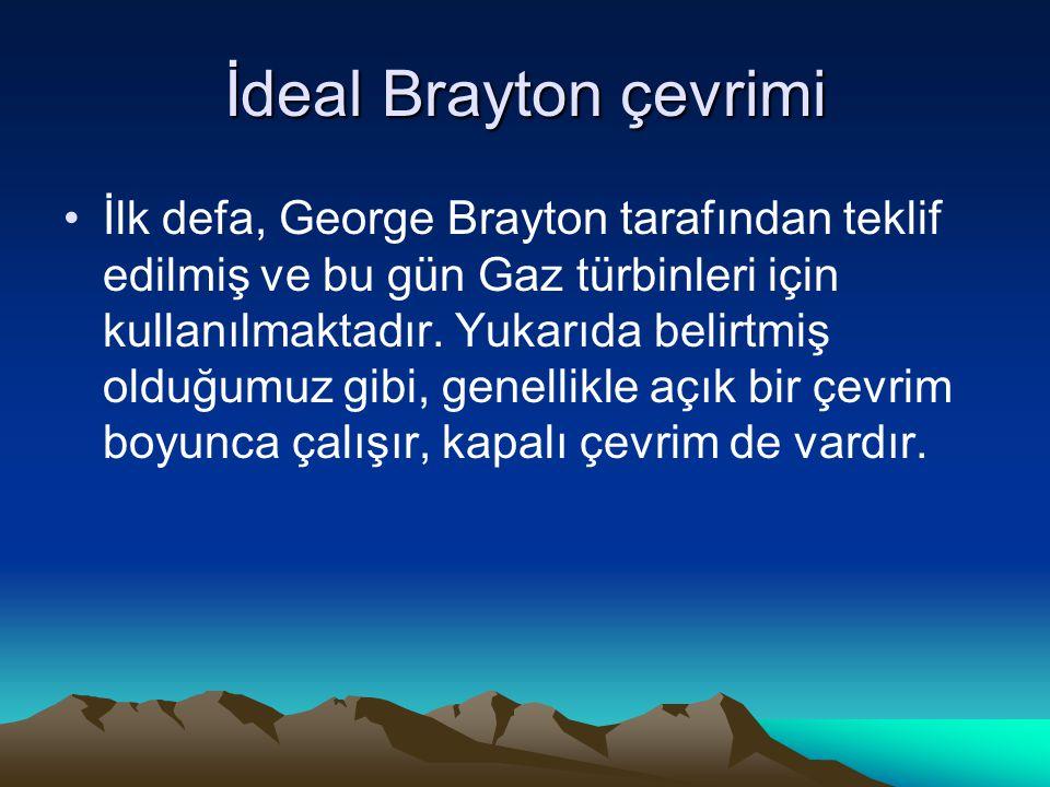İdeal Brayton çevrimi