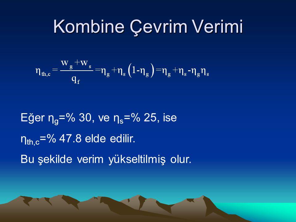 Kombine Çevrim Verimi Eğer ηg=% 30, ve ηs=% 25, ise
