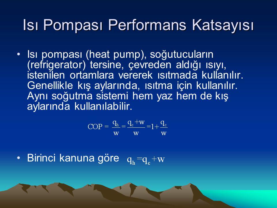 Isı Pompası Performans Katsayısı