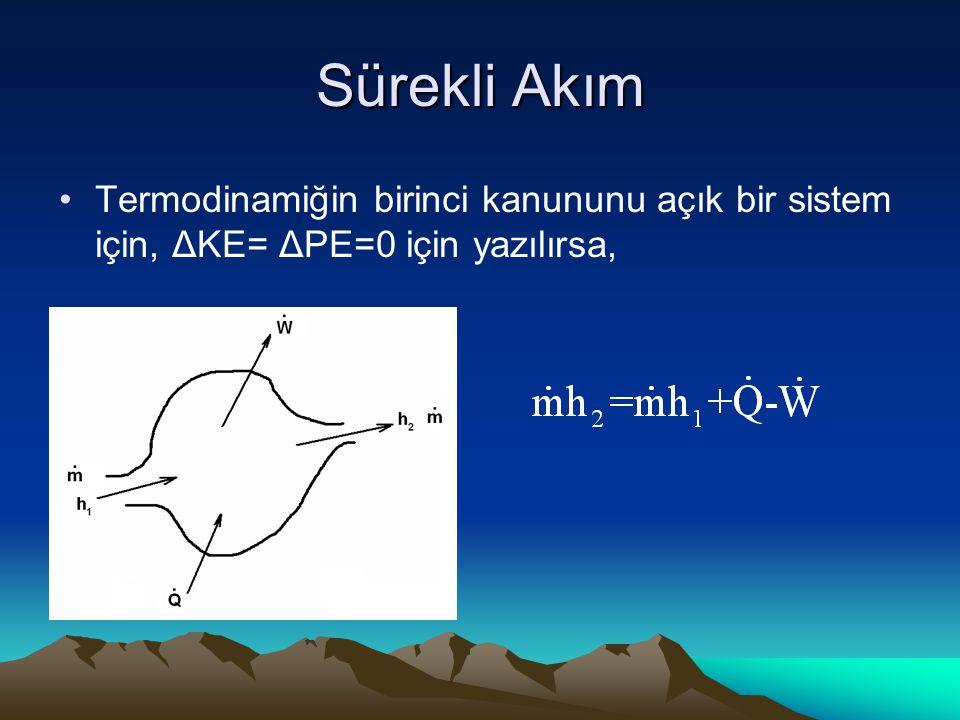 Sürekli Akım Termodinamiğin birinci kanununu açık bir sistem için, ΔKE= ΔPE=0 için yazılırsa, el
