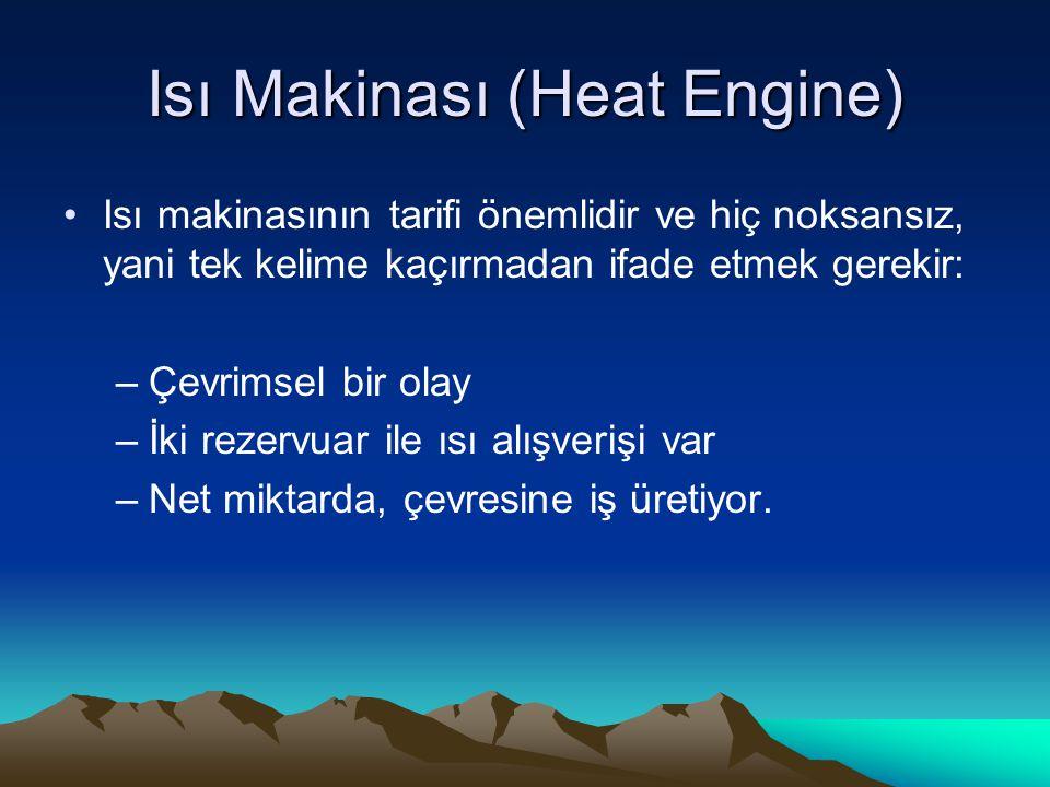 Isı Makinası (Heat Engine)