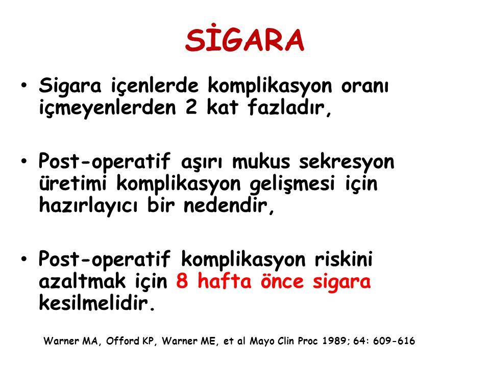 SİGARA Sigara içenlerde komplikasyon oranı içmeyenlerden 2 kat fazladır,