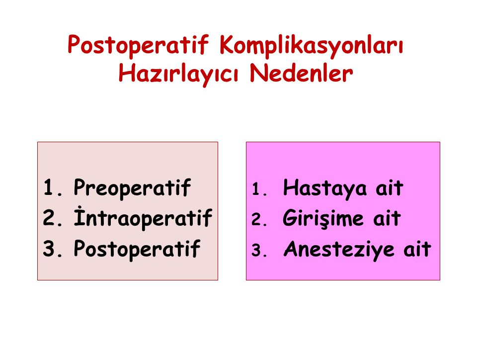 Postoperatif Komplikasyonları Hazırlayıcı Nedenler