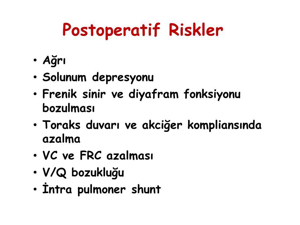Postoperatif Riskler Ağrı Solunum depresyonu