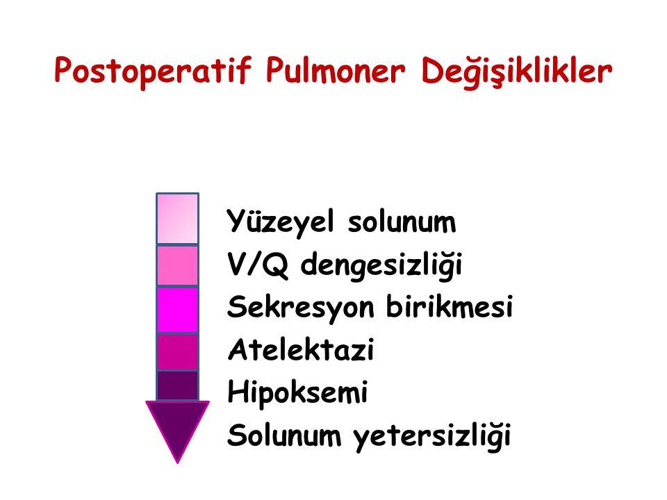 Postoperatif Pulmoner Değişiklikler