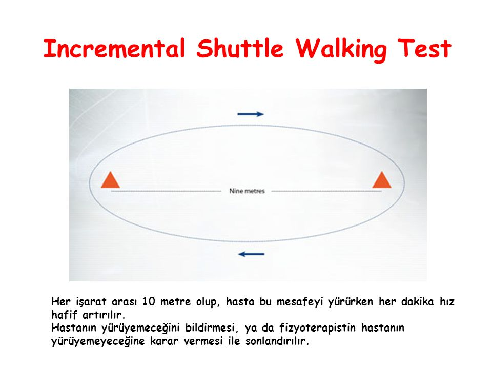 Incremental Shuttle Walking Test